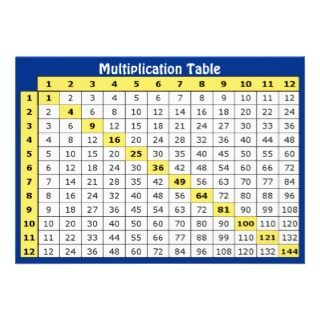 Multiplication Table Collectible Card Custom Announcement