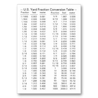 Fraction Metric Decimal Conversion Chart on PopScreen