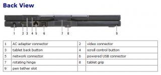 Dell Latitude XT Tablet U7700 1 33GHz 2BATT Dock