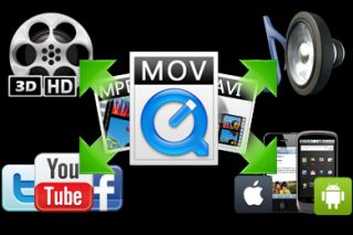 Wondershare Video Converter Ultimate License Electronic Shipping for