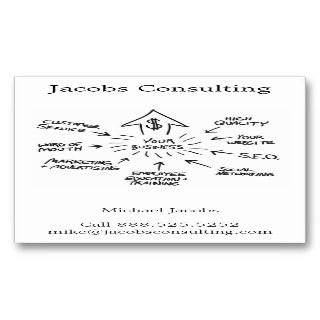 Successful Business Marketing Flow Chart Business Card