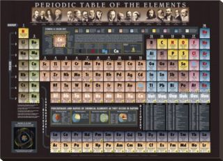 Periodic Table Chart   ?Spaceshots Stretched Canvas Print