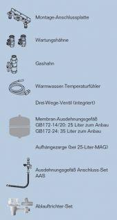Buderus GB172 Gas Brennwert Heiztherme Kessel + Solaranlage 5 qm