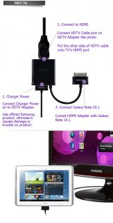Genuine Samsung Galaxy Note 10.1 / Tab 8.9 Original HDTV MHL Adapter