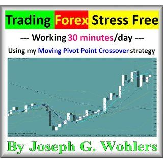 Trading FOREX Stress Free 30 min/day*Trading rules, strategies, & MT4