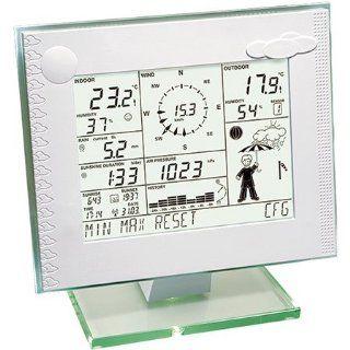ELV WS 550 Funk Wetterstation + KS 550 Funk Kombi Sensor